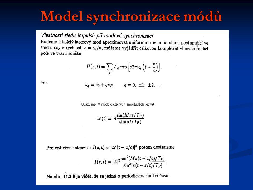 Model synchronizace módů