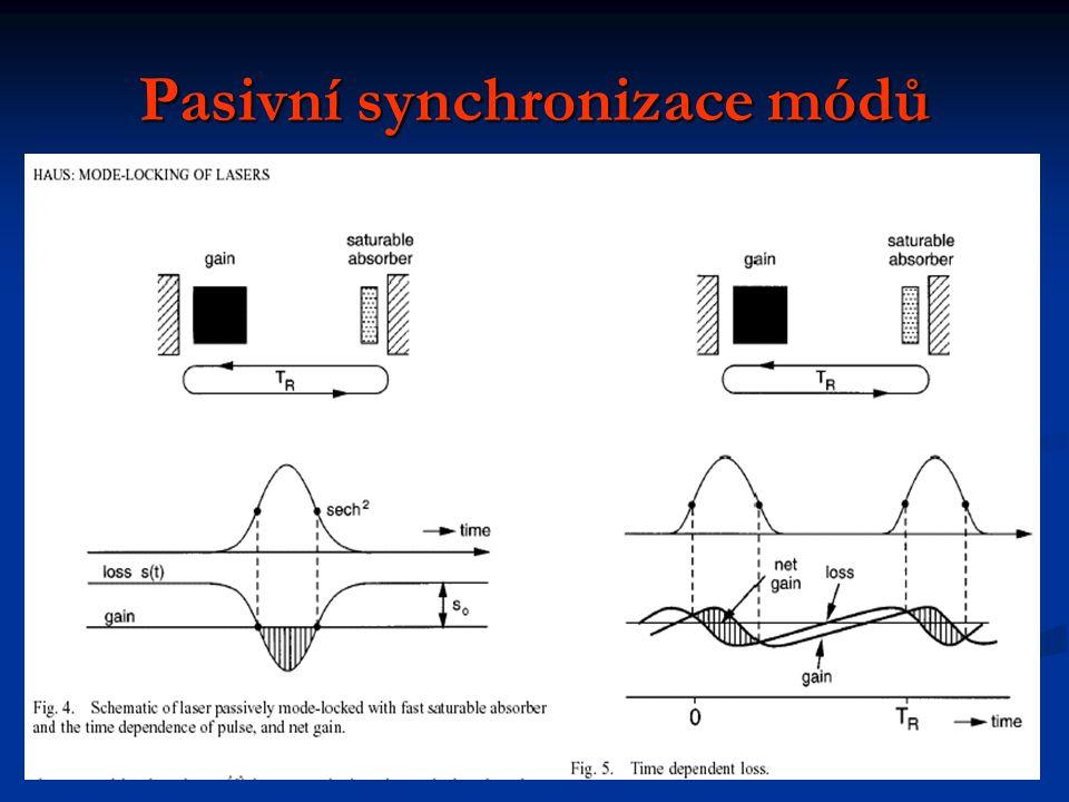 Pasivní synchronizace módů