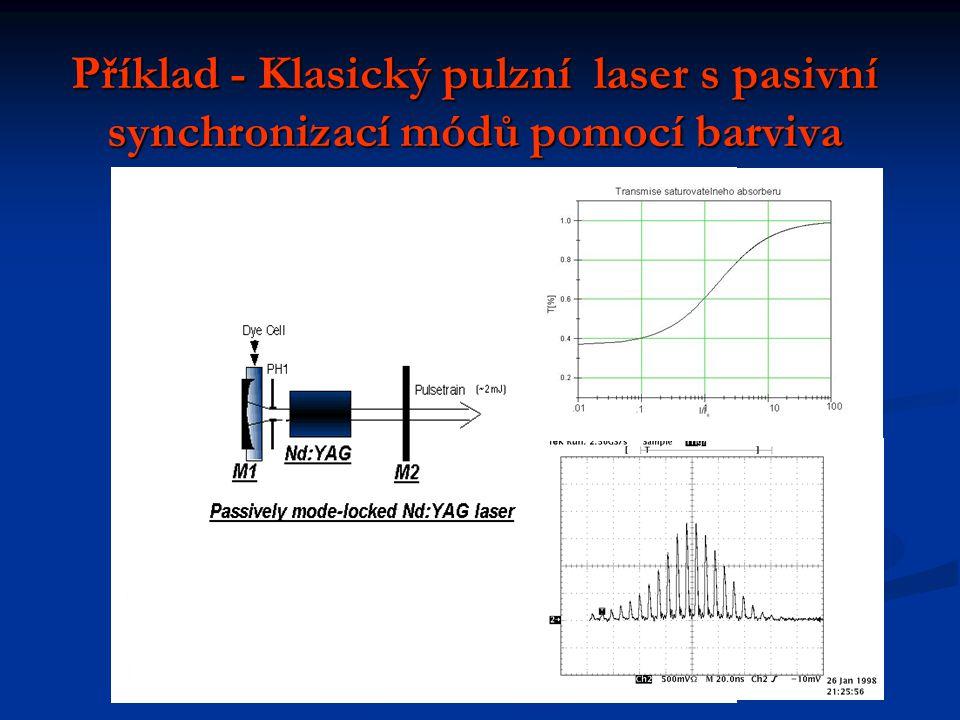 Příklad - Klasický pulzní laser s pasivní synchronizací módů pomocí barviva