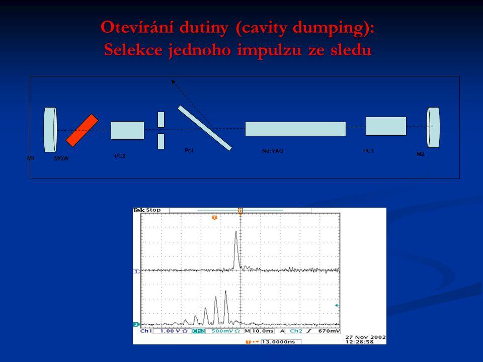 Nd:YAG Pol PC1 M2 MQW PC2 M1 Otevírání dutiny (cavity dumping): Selekce jednoho impulzu ze sledu