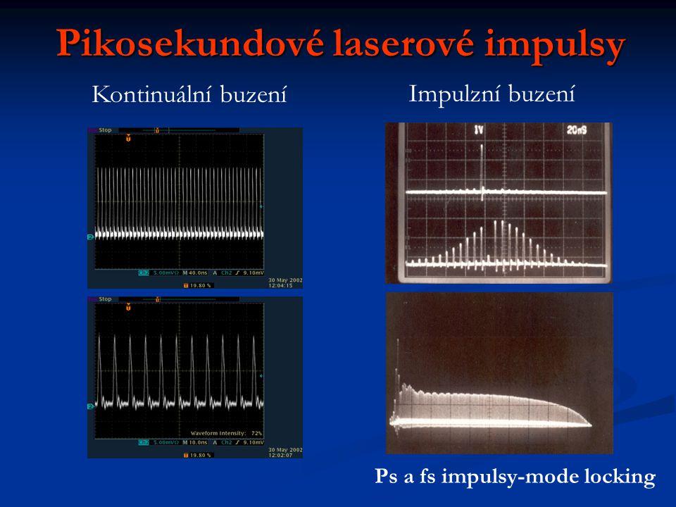 Atraktivita krátkých impulsů Délka světelného balíku ve vakuu: 1 ns ~ 30 cm 1 ps ~0.3 mm 1 fs ~ 0.3 um Výkon pro energii 1 J v impulsu 1 ns ~ 1 GW 1 ps ~ 1 TW 1 fs ~ 1 PW Rychlost šíření c