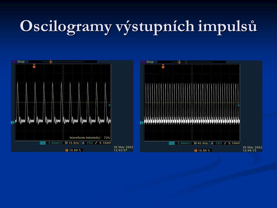 Oscilogramy výstupních impulsů