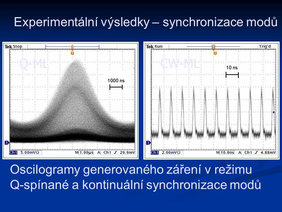 Experimentální výsledky – synchronizace modů Oscilogramy generovaného záření v režimu Q-spínané a kontinuální synchronizace modů Q-MLCW-ML