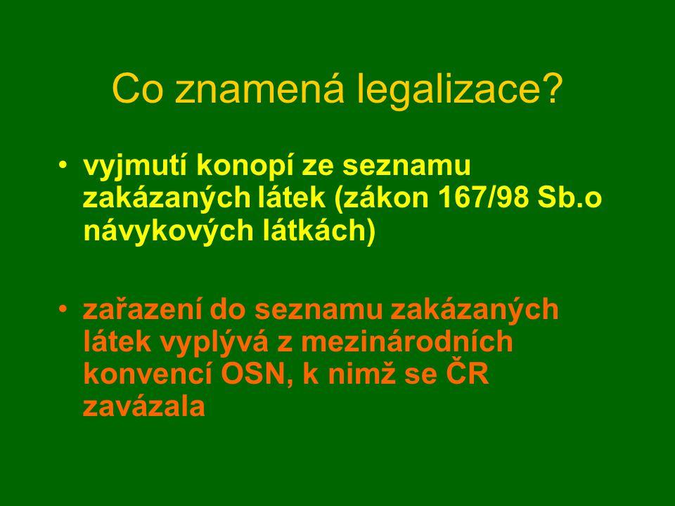 Co znamená legalizace.