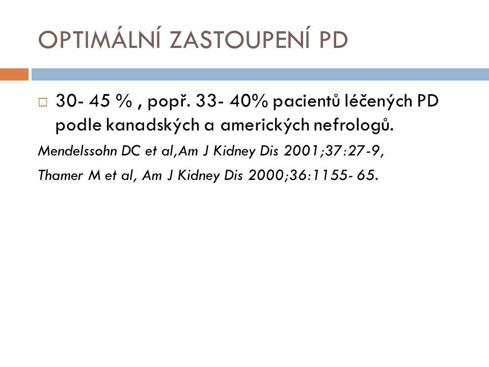 OPTIMÁLNÍ ZASTOUPENÍ PD  30- 45 %, popř. 33- 40% pacientů léčených PD podle kanadských a amerických nefrologů. Mendelssohn DC et al,Am J Kidney Dis 2