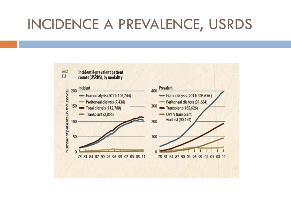 INCIDENCE A PREVALENCE, USRDS