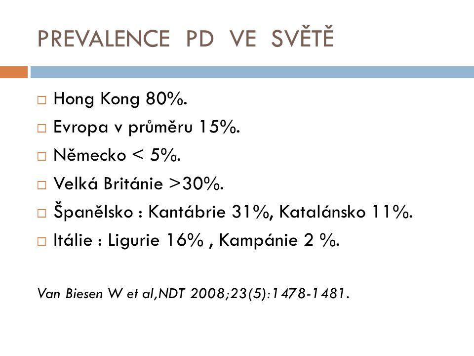 PREVALENCE PD VE SVĚTĚ  Hong Kong 80%.  Evropa v průměru 15%.  Německo < 5%.  Velká Británie >30%.  Španělsko : Kantábrie 31%, Katalánsko 11%. 