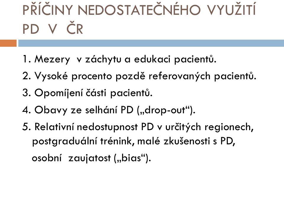 PŘÍČINY NEDOSTATEČNÉHO VYUŽITÍ PD V ČR 1. Mezery v záchytu a edukaci pacientů. 2. Vysoké procento pozdě referovaných pacientů. 3. Opomíjení části paci
