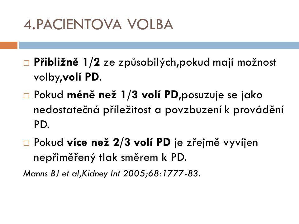 4.PACIENTOVA VOLBA  Přibližně 1/2 ze způsobilých,pokud mají možnost volby,volí PD.  Pokud méně než 1/3 volí PD,posuzuje se jako nedostatečná příleži