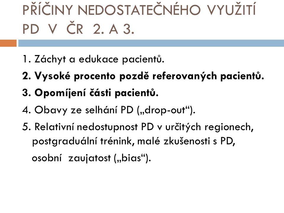 PŘÍČINY NEDOSTATEČNÉHO VYUŽITÍ PD V ČR 2. A 3. 1. Záchyt a edukace pacientů. 2. Vysoké procento pozdě referovaných pacientů. 3. Opomíjení části pacien