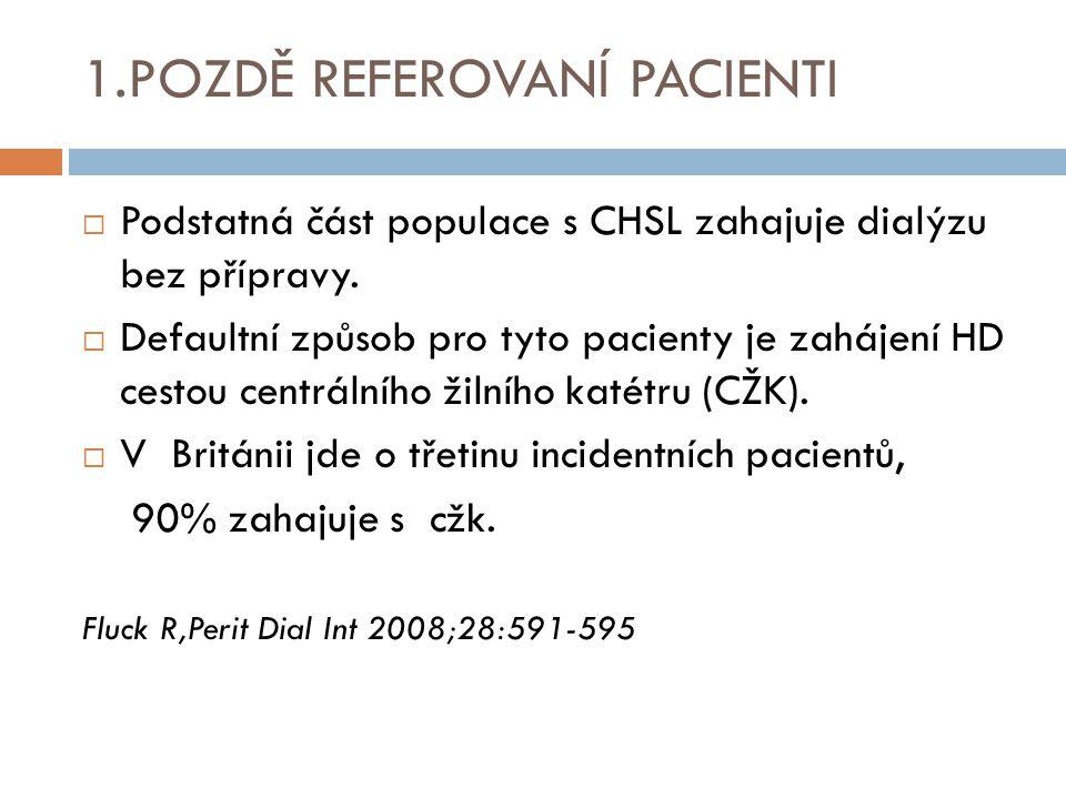 1.POZDĚ REFEROVANÍ PACIENTI  Podstatná část populace s CHSL zahajuje dialýzu bez přípravy.  Defaultní způsob pro tyto pacienty je zahájení HD cestou