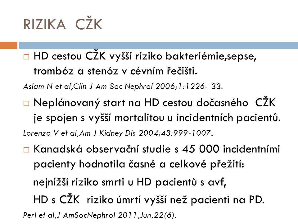 RIZIKA CŽK  HD cestou CŽK vyšší riziko bakteriémie,sepse, trombóz a stenóz v cévním řečišti. Aslam N et al,Clin J Am Soc Nephrol 2006;1:1226- 33.  N