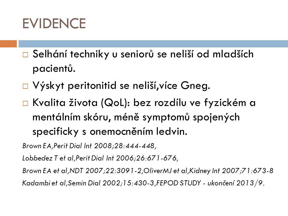 EVIDENCE  Selhání techniky u seniorů se neliší od mladších pacientů.  Výskyt peritonitid se neliší,více Gneg.  Kvalita života (QoL): bez rozdílu ve