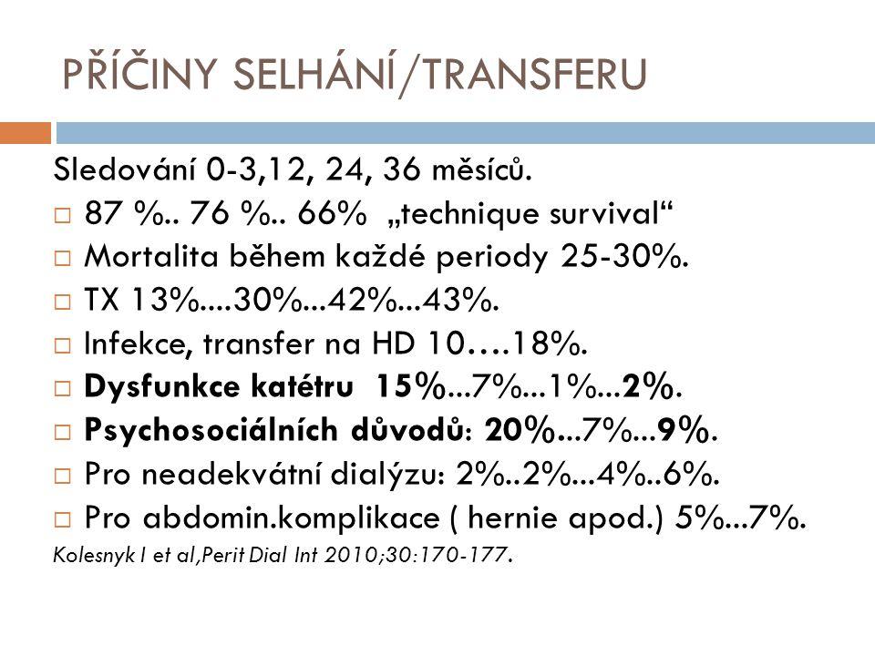 """PŘÍČINY SELHÁNÍ/TRANSFERU Sledování 0-3,12, 24, 36 měsíců.  87 %.. 76 %.. 66% """"technique survival""""  Mortalita během každé periody 25-30%.  TX 13%.."""
