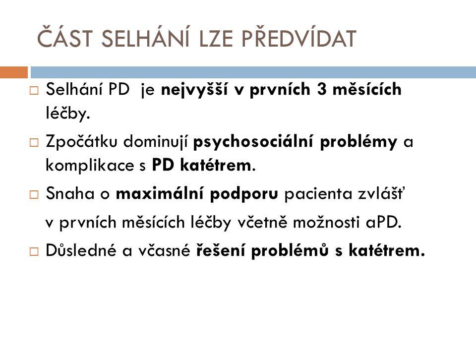 ČÁST SELHÁNÍ LZE PŘEDVÍDAT  Selhání PD je nejvyšší v prvních 3 měsících léčby.  Zpočátku dominují psychosociální problémy a komplikace s PD katétrem