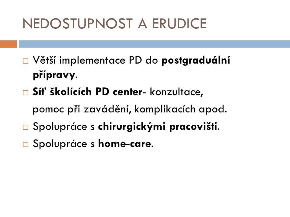 NEDOSTUPNOST A ERUDICE  Větší implementace PD do postgraduální přípravy.  Síť školících PD center- konzultace, pomoc při zavádění, komplikacích apod