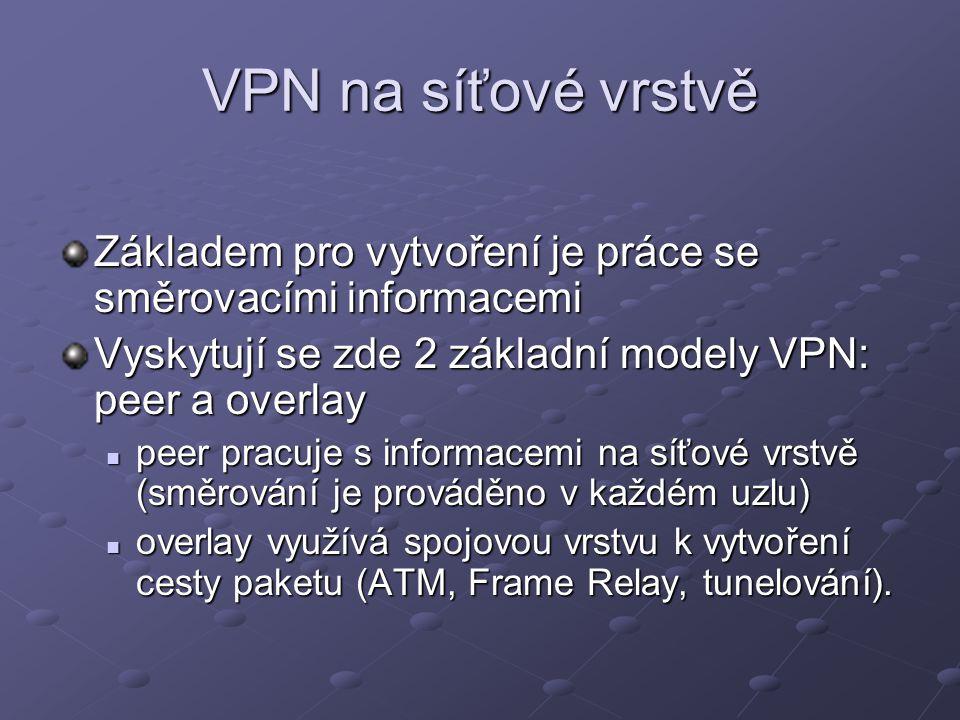 VPN na síťové vrstvě Základem pro vytvoření je práce se směrovacími informacemi Vyskytují se zde 2 základní modely VPN: peer a overlay peer pracuje s informacemi na síťové vrstvě (směrování je prováděno v každém uzlu) peer pracuje s informacemi na síťové vrstvě (směrování je prováděno v každém uzlu) overlay využívá spojovou vrstvu k vytvoření cesty paketu (ATM, Frame Relay, tunelování).