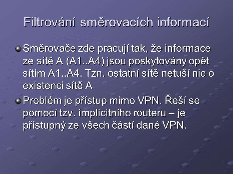 Směrovače zde pracují tak, že informace ze sítě A (A1..A4) jsou poskytovány opět sítím A1..A4. Tzn. ostatní sítě netuší nic o existenci sítě A Problém