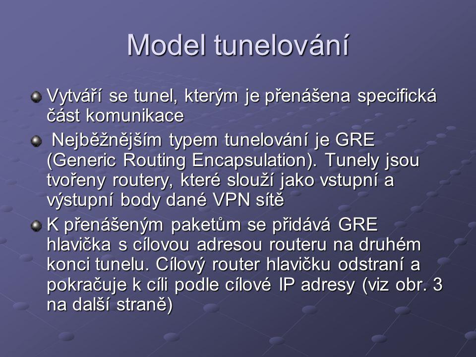 Model tunelování Vytváří se tunel, kterým je přenášena specifická část komunikace Nejběžnějším typem tunelování je GRE (Generic Routing Encapsulation)