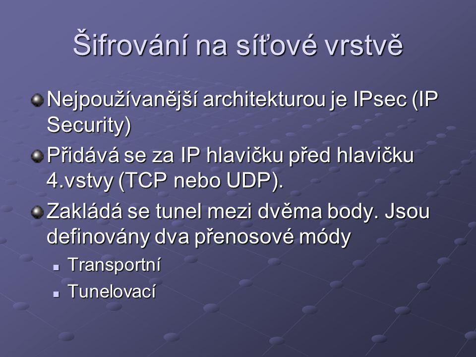 Šifrování na síťové vrstvě Nejpoužívanější architekturou je IPsec (IP Security) Přidává se za IP hlavičku před hlavičku 4.vstvy (TCP nebo UDP). Zaklád
