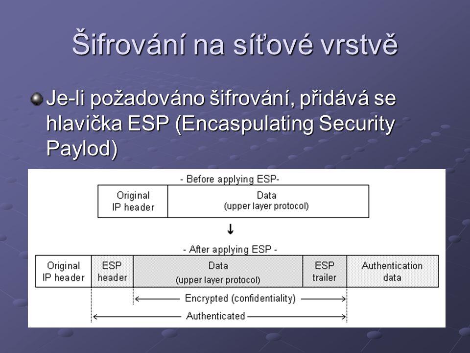 Šifrování na síťové vrstvě Je-li požadováno šifrování, přidává se hlavička ESP (Encaspulating Security Paylod)