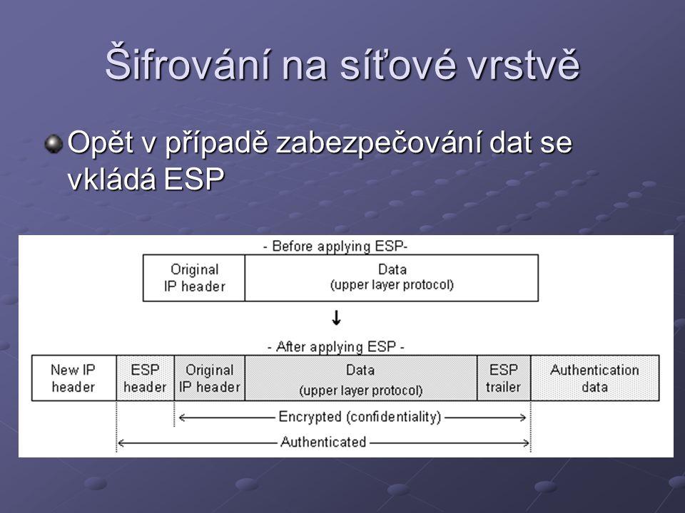 Šifrování na síťové vrstvě Opět v případě zabezpečování dat se vkládá ESP