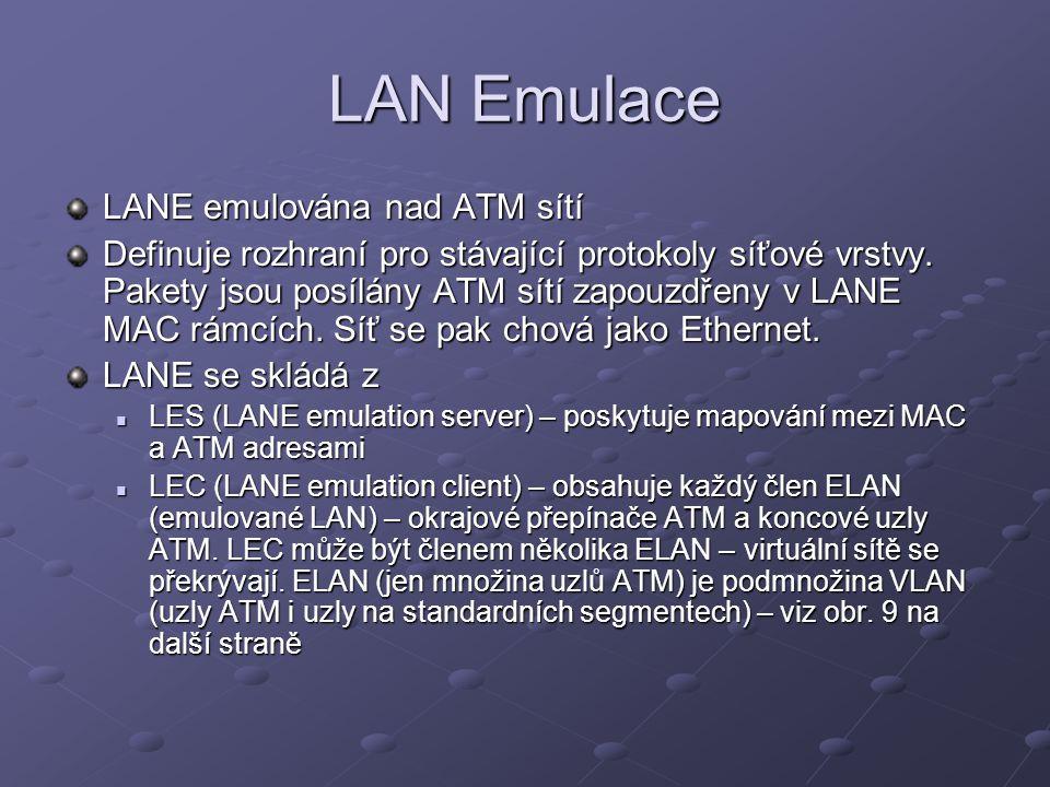 LAN Emulace LANE emulována nad ATM sítí Definuje rozhraní pro stávající protokoly síťové vrstvy. Pakety jsou posílány ATM sítí zapouzdřeny v LANE MAC