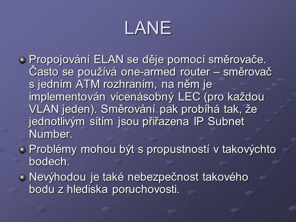 LANE Propojování ELAN se děje pomocí směrovače. Často se používá one-armed router – směrovač s jedním ATM rozhraním, na něm je implementován vícenásob
