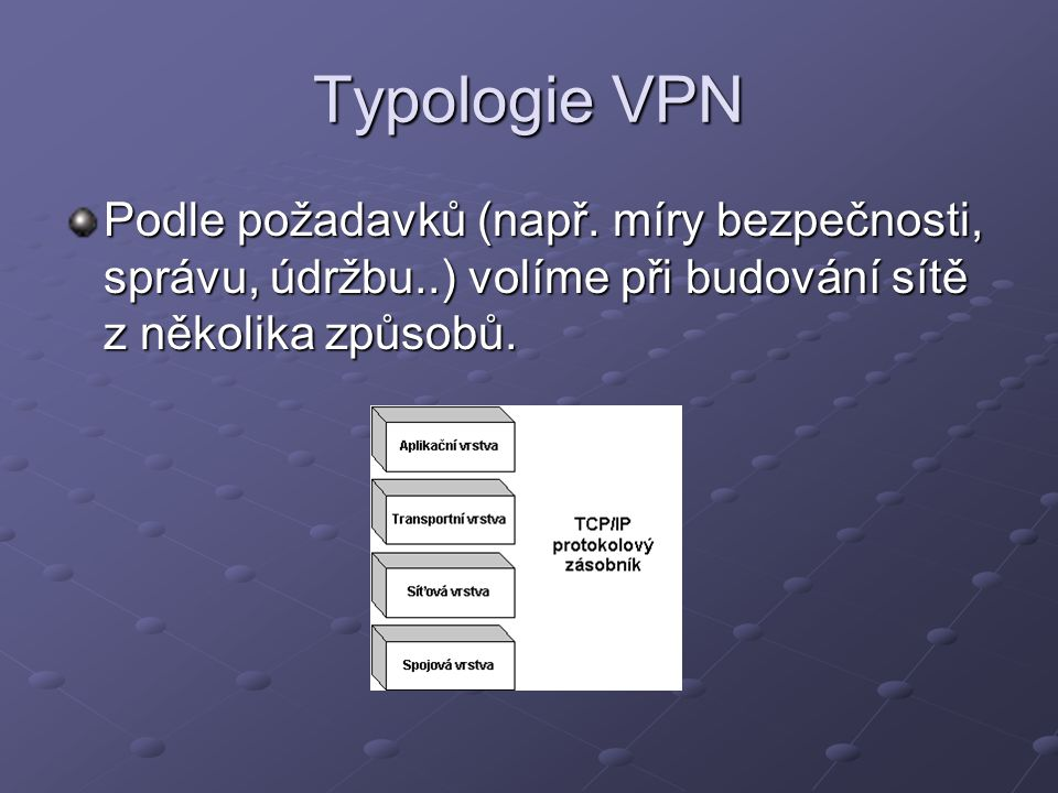 Typologie VPN Podle funkčnosti sítě v relaci s jednotlivými vrstvami protokolového zásobníku: VPN na síťové vrstvě – síťová vrstva se zabývá směrováním IP protokolu.