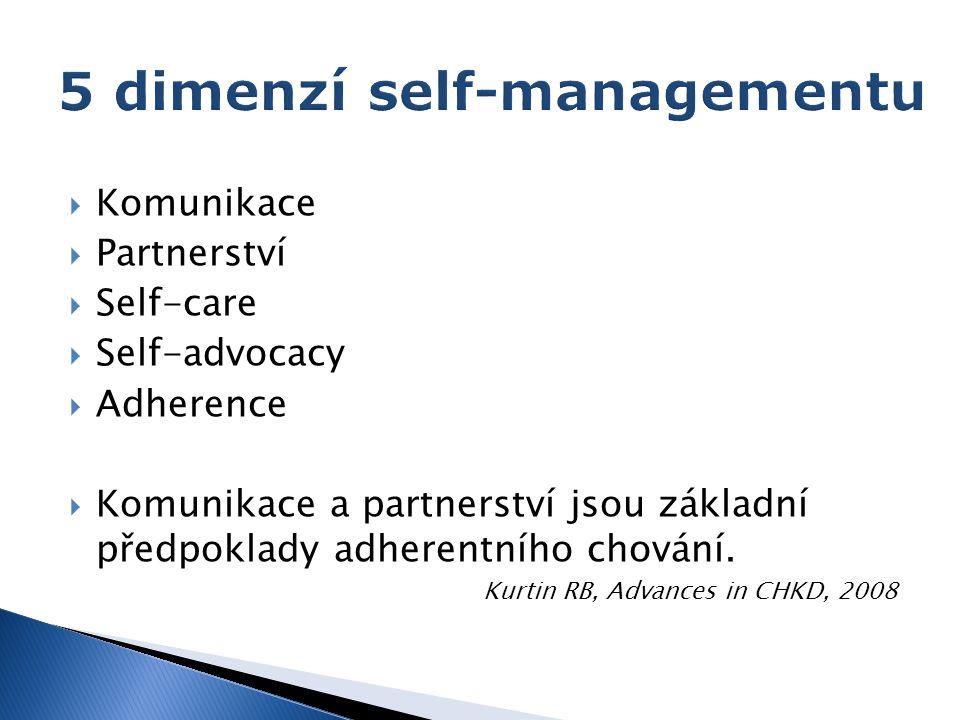  Komunikace  Partnerství  Self-care  Self-advocacy  Adherence  Komunikace a partnerství jsou základní předpoklady adherentního chování. Kurtin R