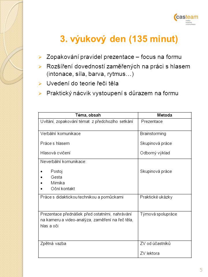 3. výukový den (135 minut)  Zopakování pravidel prezentace – focus na formu  Rozšíření dovedností zaměřených na práci s hlasem (intonace, síla, barv