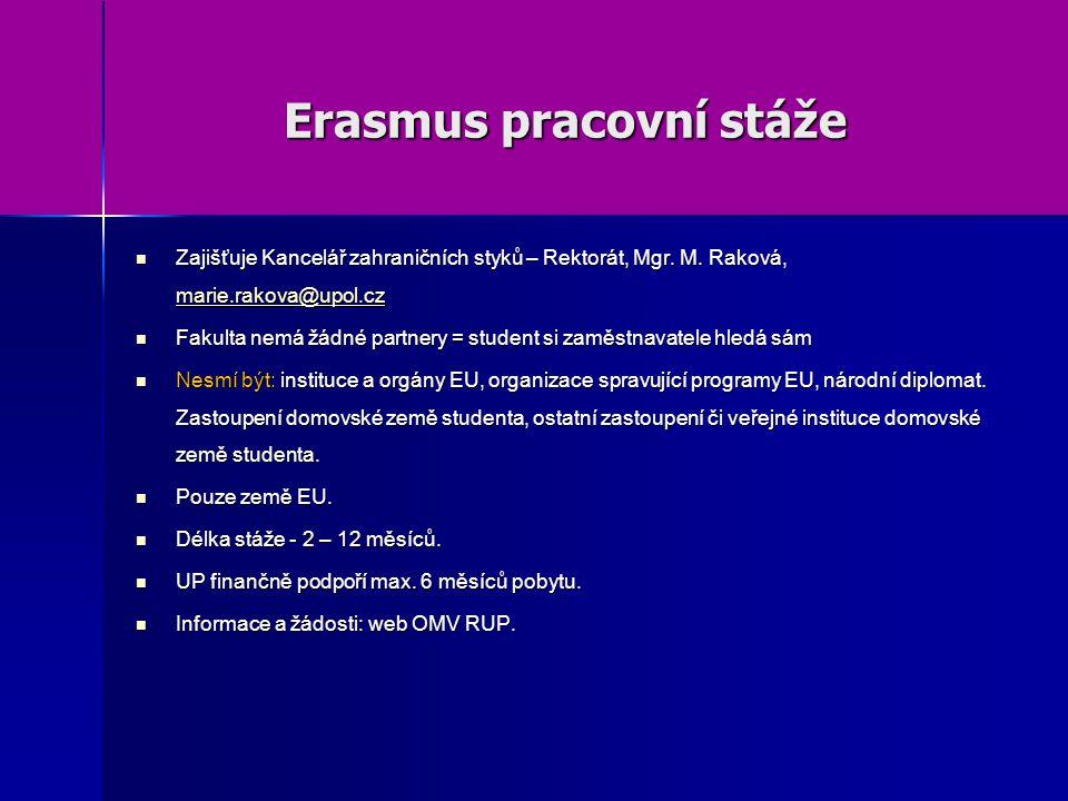 Erasmus pracovní stáže Zajišťuje Kancelář zahraničních styků – Rektorát, Mgr.