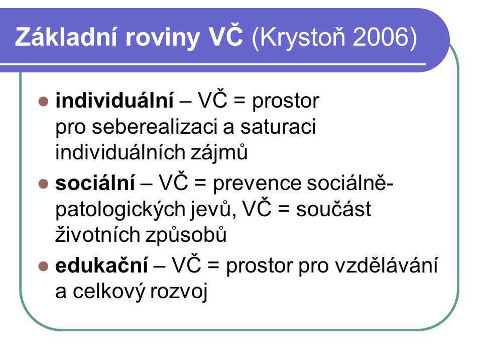 Základní roviny VČ (Krystoň 2006) individuální – VČ = prostor pro seberealizaci a saturaci individuálních zájmů sociální – VČ = prevence sociálně- pat