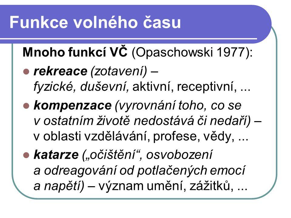 Funkce volného času Mnoho funkcí VČ (Opaschowski 1977): rekreace (zotavení) – fyzické, duševní, aktivní, receptivní,... kompenzace (vyrovnání toho, co