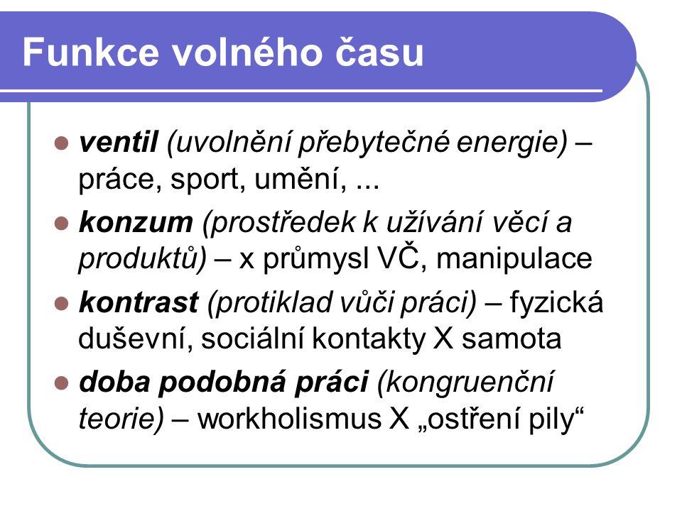 Funkce volného času ventil (uvolnění přebytečné energie) – práce, sport, umění,... konzum (prostředek k užívání věcí a produktů) – x průmysl VČ, manip
