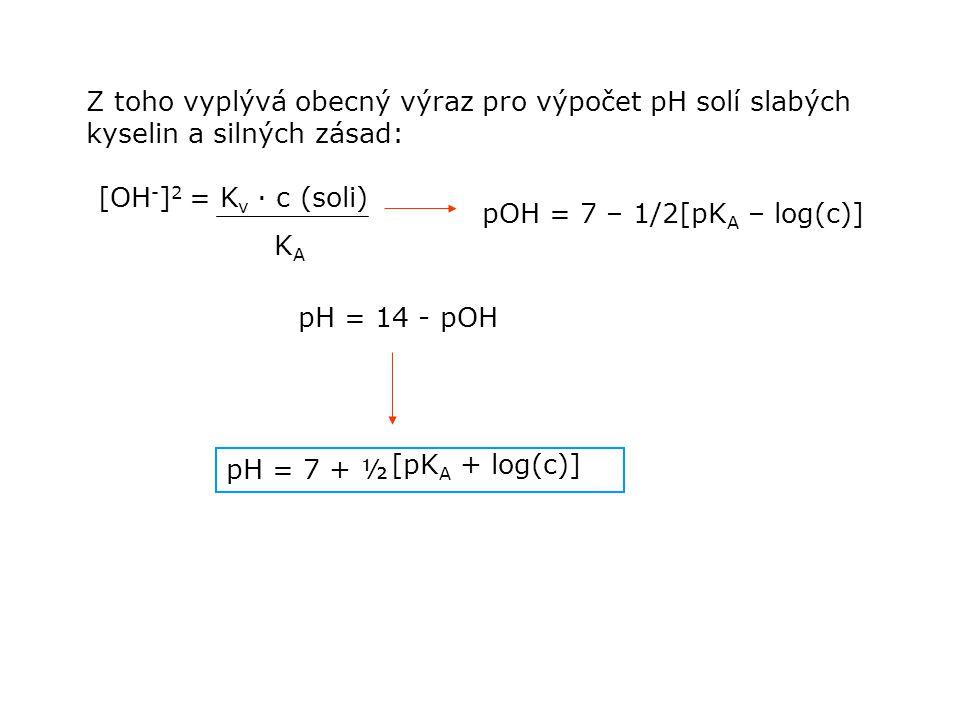 Z toho vyplývá obecný výraz pro výpočet pH solí slabých kyselin a silných zásad: [OH - ] 2 = K v · c (soli) KAKA pOH = 7 – 1/2[pK A – log(c)] pH = 14 - pOH pH = 7 + ½ [pK A + log(c)]
