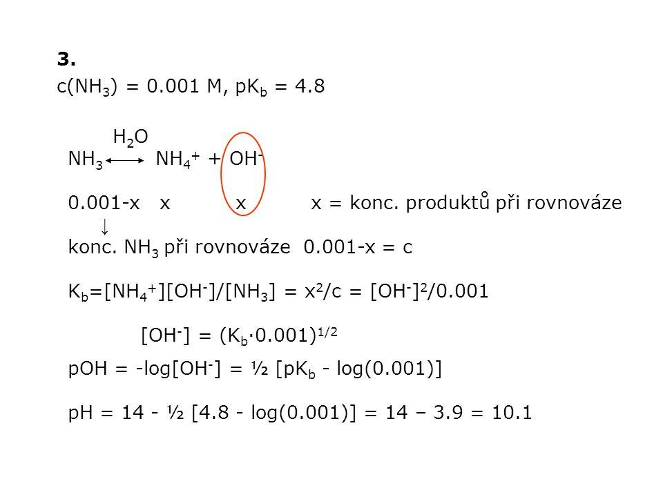 3.c(NH 3 ) = 0.001 M, pK b = 4.8 H 2 O NH 3 NH 4 + + OH - 0.001-x x x x = konc.