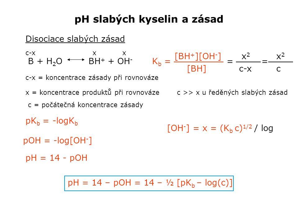 pH slabých kyselin a zásad Disociace slabých zásad B + H 2 O BH + + OH - c-xxx c-x = koncentrace zásady při rovnováze x = koncentrace produktů při rovnováze c = počátečná koncentrace zásady K b = [BH + ][OH - ] [BH] x2x2 c-x == x2x2 c c >> x u ředěných slabých zásad pK b = -logK b pOH = -log[OH - ] pH = 14 - pOH [OH - ] = x = (K b c) 1/2 / log pH = 14 – pOH = 14 – ½ [pK b – log(c)]
