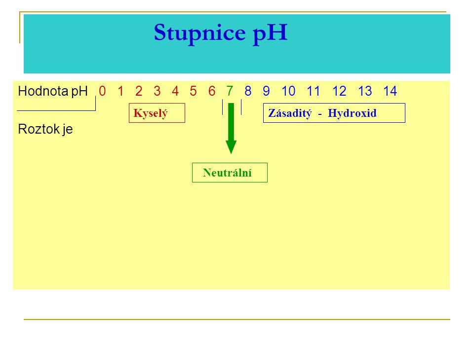 Stupnice pH Hodnota pH 0 1 2 3 4 5 6 7 8 9 10 11 12 13 14 Roztok je KyselýZásaditý - Hydroxid Neutrální