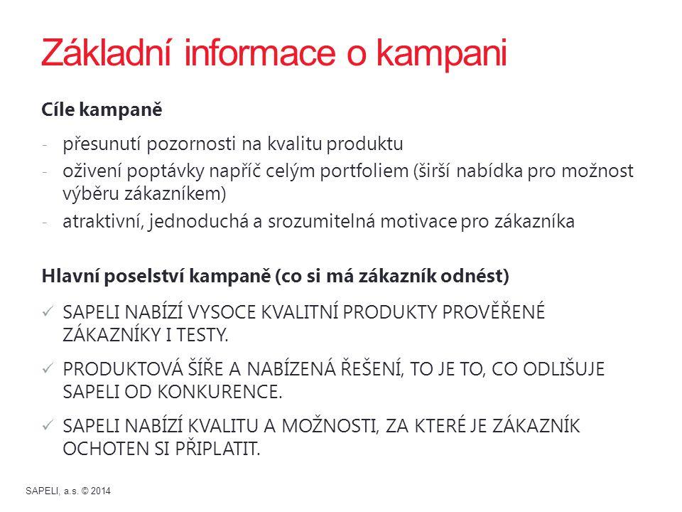 Základní informace o kampani Cíle kampaně - přesunutí pozornosti na kvalitu produktu - oživení poptávky napříč celým portfoliem (širší nabídka pro mož