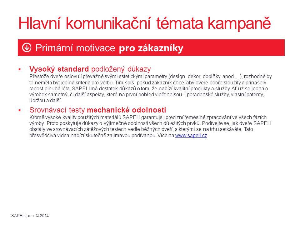 Další komunikační témata kampaně  Atraktivní novinky pro rok 2014 SAPELI, jako přední výrobce dveří na českém trhu již více než 20 let úspěšně hájí svou pověst úspěšného inovátora.