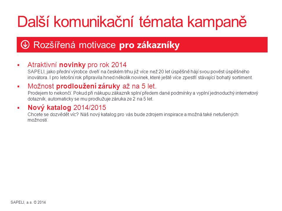 Další komunikační témata kampaně  Atraktivní novinky pro rok 2014 SAPELI, jako přední výrobce dveří na českém trhu již více než 20 let úspěšně hájí s