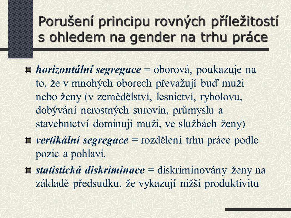 Porušení principu rovných příležitostí s ohledem na gender na trhu práce horizontální segregace = oborová, poukazuje na to, že v mnohých oborech převažují buď muži nebo ženy (v zemědělství, lesnictví, rybolovu, dobývání nerostných surovin, průmyslu a stavebnictví dominují muži, ve službách ženy) vertikální segregace = rozdělení trhu práce podle pozic a pohlaví.