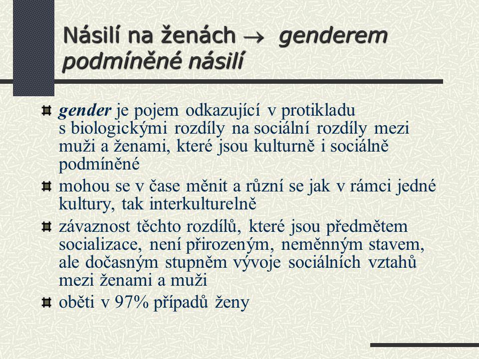 Násilí na ženách  genderem podmíněné násilí gender je pojem odkazující v protikladu s biologickými rozdíly na sociální rozdíly mezi muži a ženami, které jsou kulturně i sociálně podmíněné mohou se v čase měnit a různí se jak v rámci jedné kultury, tak interkulturelně závaznost těchto rozdílů, které jsou předmětem socializace, není přirozeným, neměnným stavem, ale dočasným stupněm vývoje sociálních vztahů mezi ženami a muži oběti v 97% případů ženy