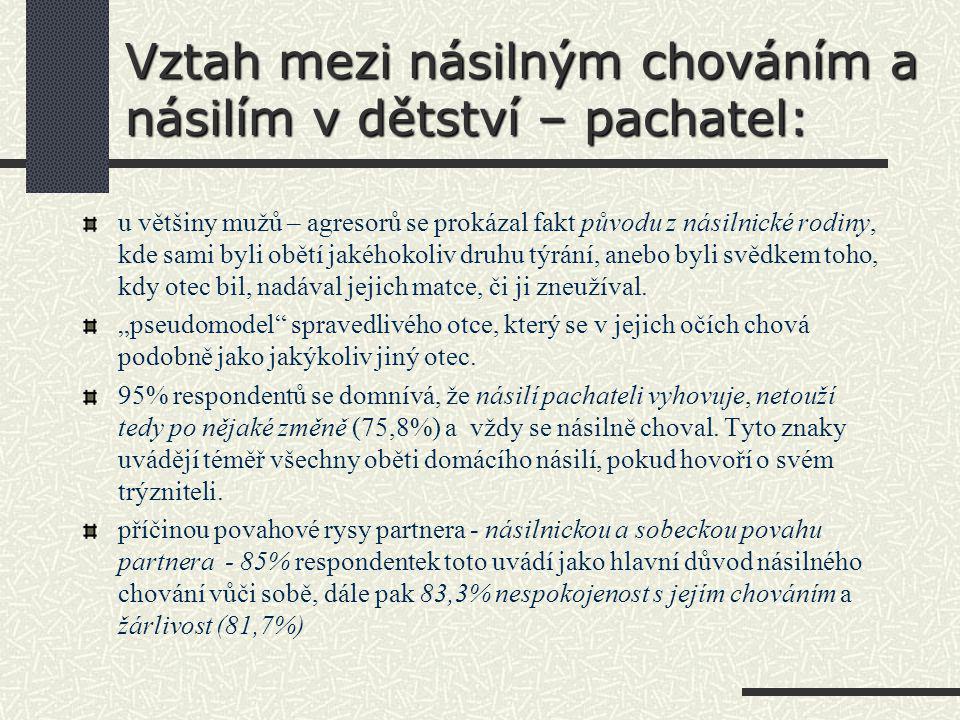Nové kroky v řešení problematiky DN - legislativa: Od 1.6.2004 nabyl účinnosti zákon č.