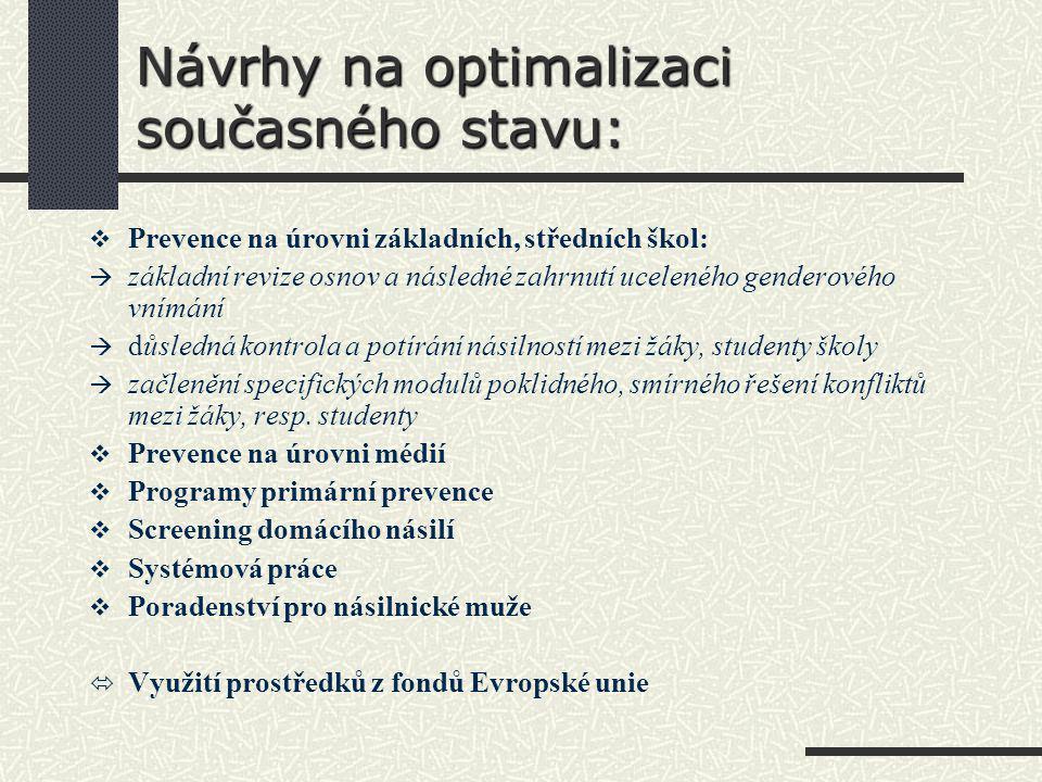 Děkuji za pozornost. PhDr. Martina Hrušková, Ph.D. hruskova.ma@seznam.cz pansophia@seznam.cz