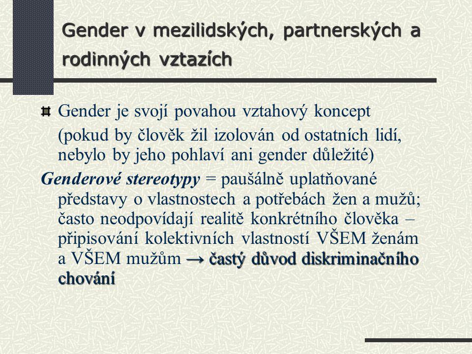 Gender v mezilidských, partnerských a rodinných vztazích Gender je svojí povahou vztahový koncept (pokud by člověk žil izolován od ostatních lidí, nebylo by jeho pohlaví ani gender důležité) → častý důvod diskriminačního chování Genderové stereotypy = paušálně uplatňované představy o vlastnostech a potřebách žen a mužů; často neodpovídají realitě konkrétního člověka – připisování kolektivních vlastností VŠEM ženám a VŠEM mužům → častý důvod diskriminačního chování