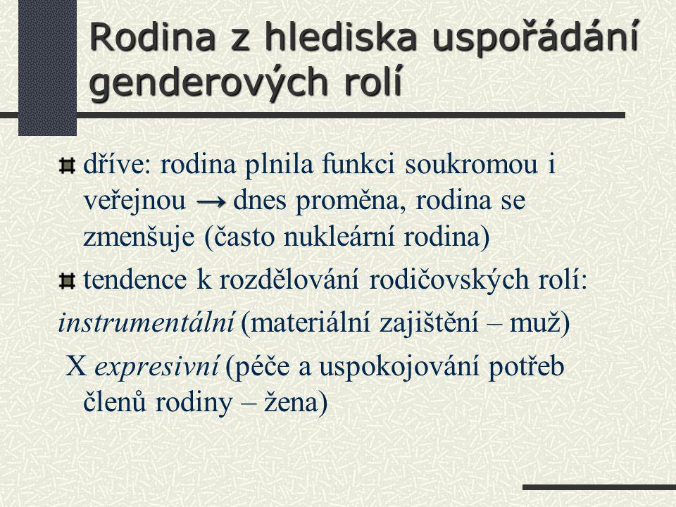 Rodina z hlediska uspořádání genderových rolí dnes: smíšený model rodiny partneři uzavírají genderový kontrakt akceptovatelný pro oba dělba rolí v rodině: v české rodina s dítětem 3-10 let 87% domácích prací vykonává žena, 13% oba partneři ve stejné míře.