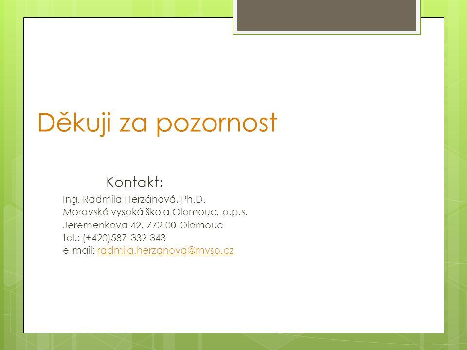 Děkuji za pozornost Kontakt: Ing. Radmila Herzánová, Ph.D. Moravská vysoká škola Olomouc, o.p.s. Jeremenkova 42, 772 00 Olomouc tel.: (+420)587 332 34