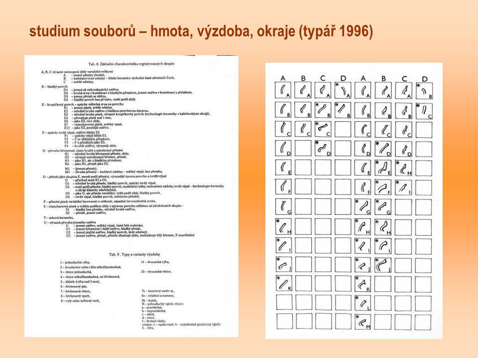 studium souborů – hmota, výzdoba, okraje (typář 1996)